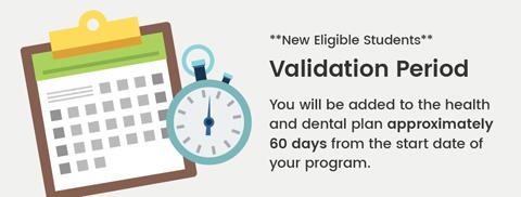 Validation Period